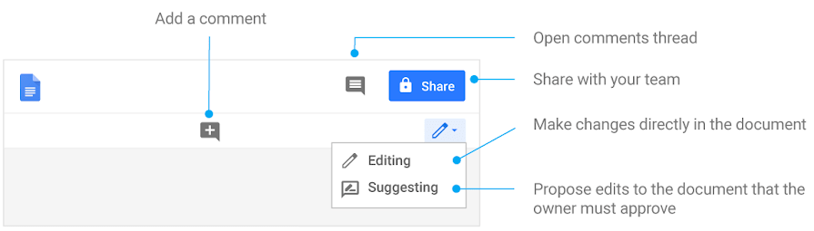 Google Documents Google Docs Sign In Tips And Tricks Online